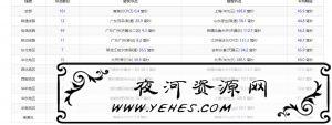 【测评】艾米云AmyCloud:香港CMI促销/高防无视CC/数量有限 |