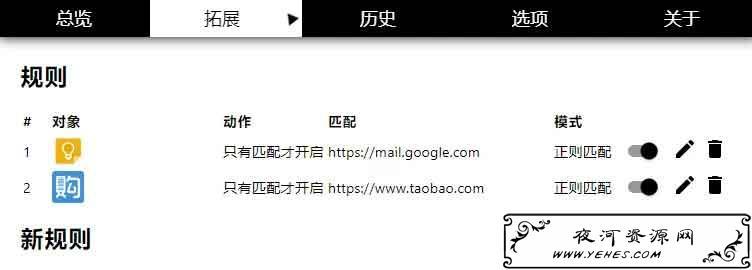 """Chrome""""二管家""""帮你减少浏览器内存占用神级扩展必装"""