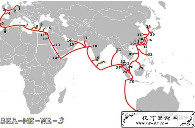 科普中国互联网的国际出口