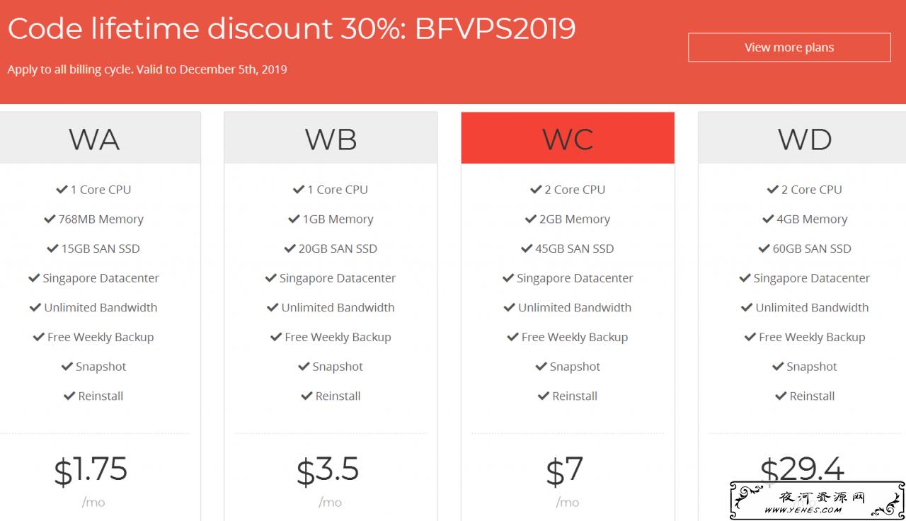 CenterHop:新加坡VPS,不限流量,768M内存,月付1.75美金