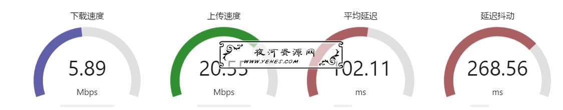 科普:CMI的意思和CMI移动优化线路和CN2线路对比