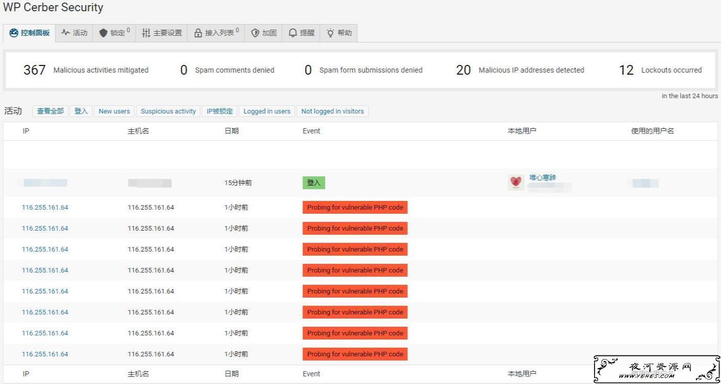WordPress 安全插件推荐:WP Cerber Security