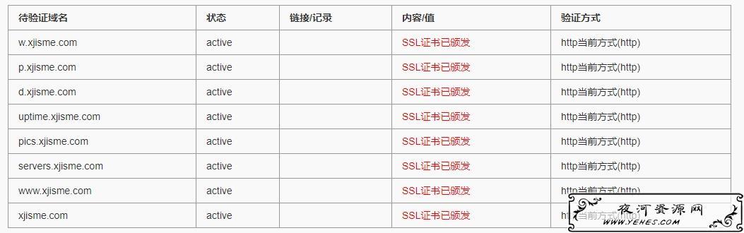 SSL状态