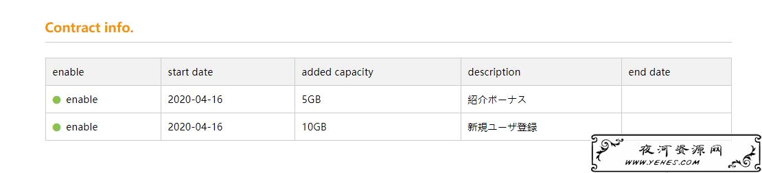 TeraCloud提供免费15G网盘可挂载自VPS服务器