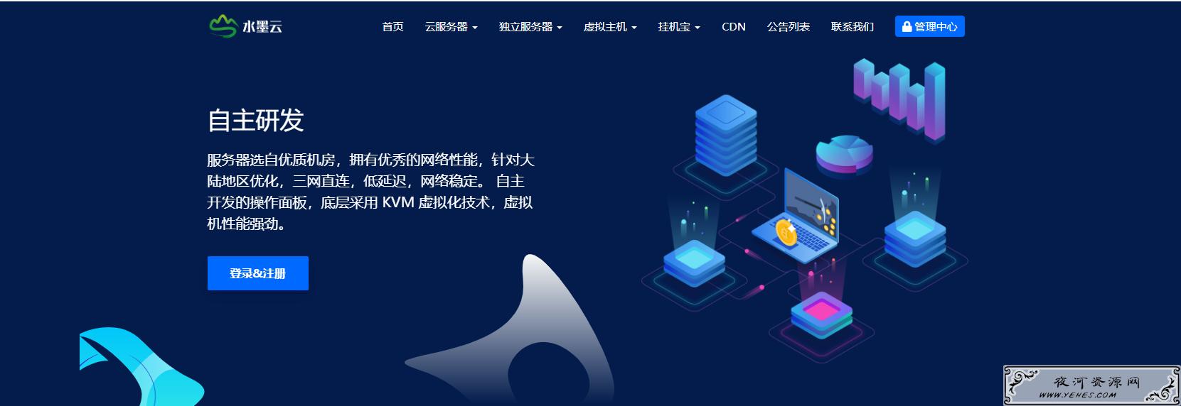 水墨云五一促销香港cn2/美国cn2线路vps低至¥22/月起(2核1G),香港美国100M独享服务器799元/月起