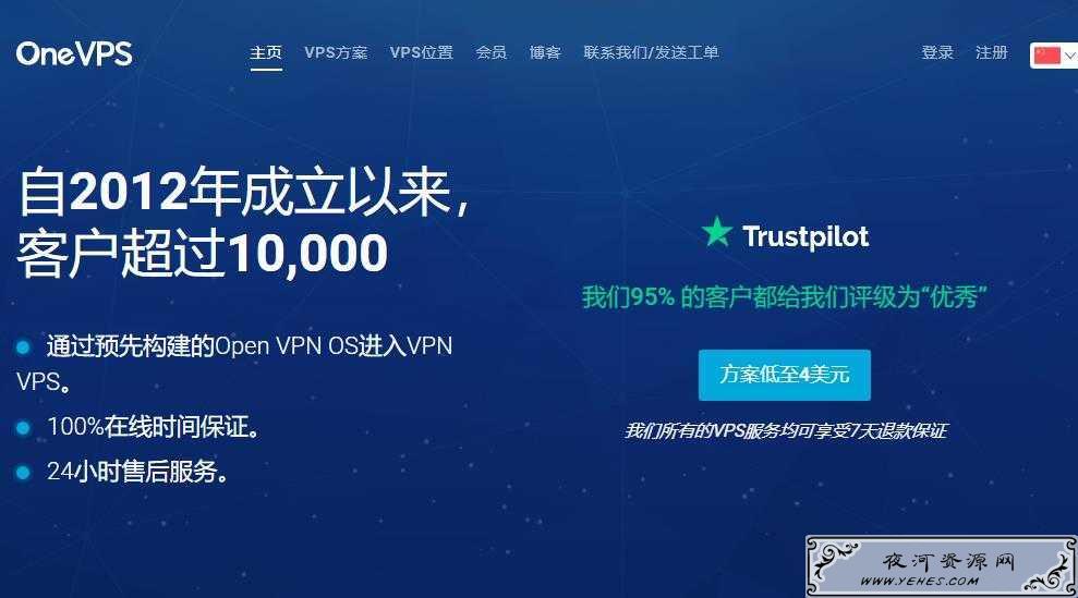 OneVPS:7美元/月 KVM 1核 512MB内存 20GB硬盘 不限流量@1Gbps 日本IIJ/新加坡