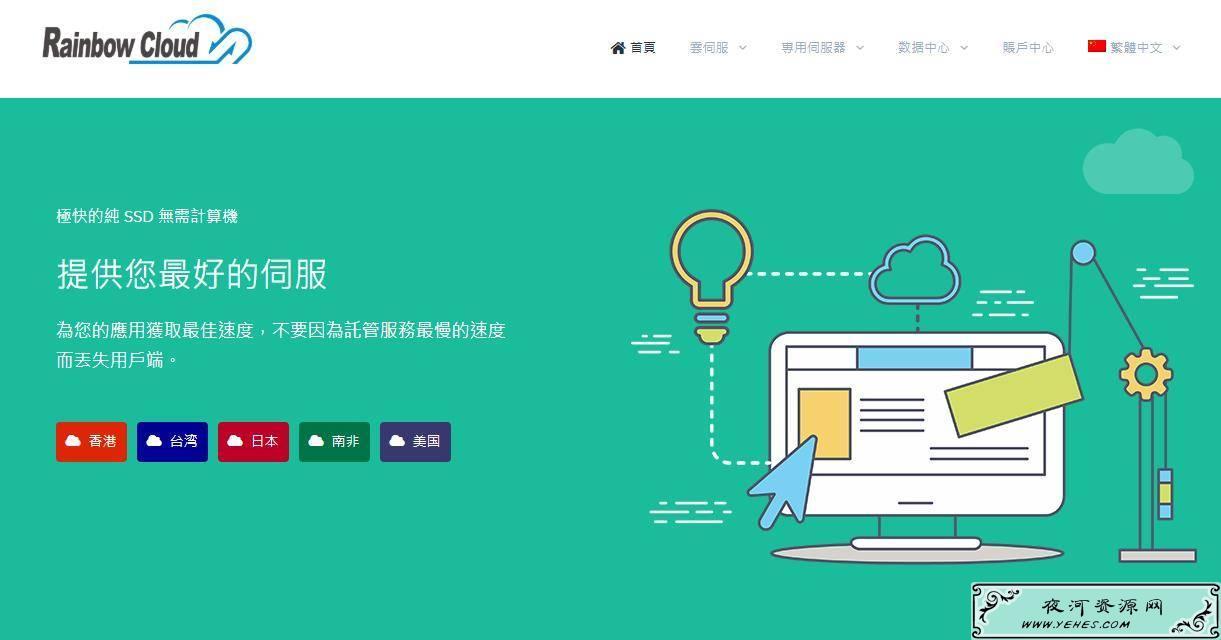 彩虹云Rainbow Cloud香港/台湾/日本服务器盲开活动,随机交付E3或E5/8-32G内存/HDD或SSD,月付仅起