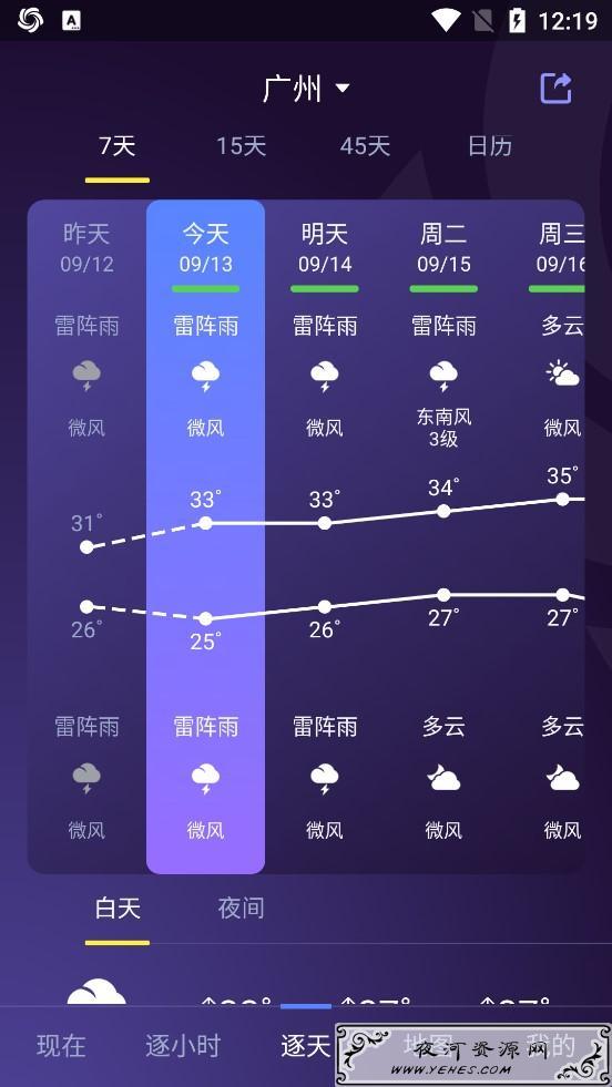中国天气v8.2.0去广告破解版